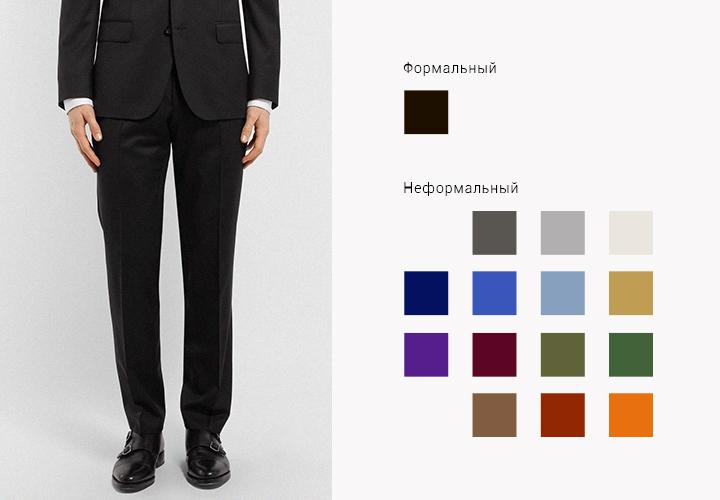 Мужской гид по стилю: обувь к черным брюкам