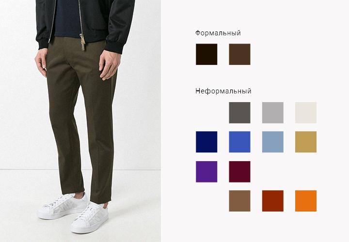 Мужской гид по стилю: обувь к брюкам цвета хаки