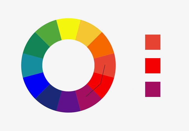 Цветовые коды. Работа с цветом в образе и силуэте